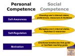 personal competence7