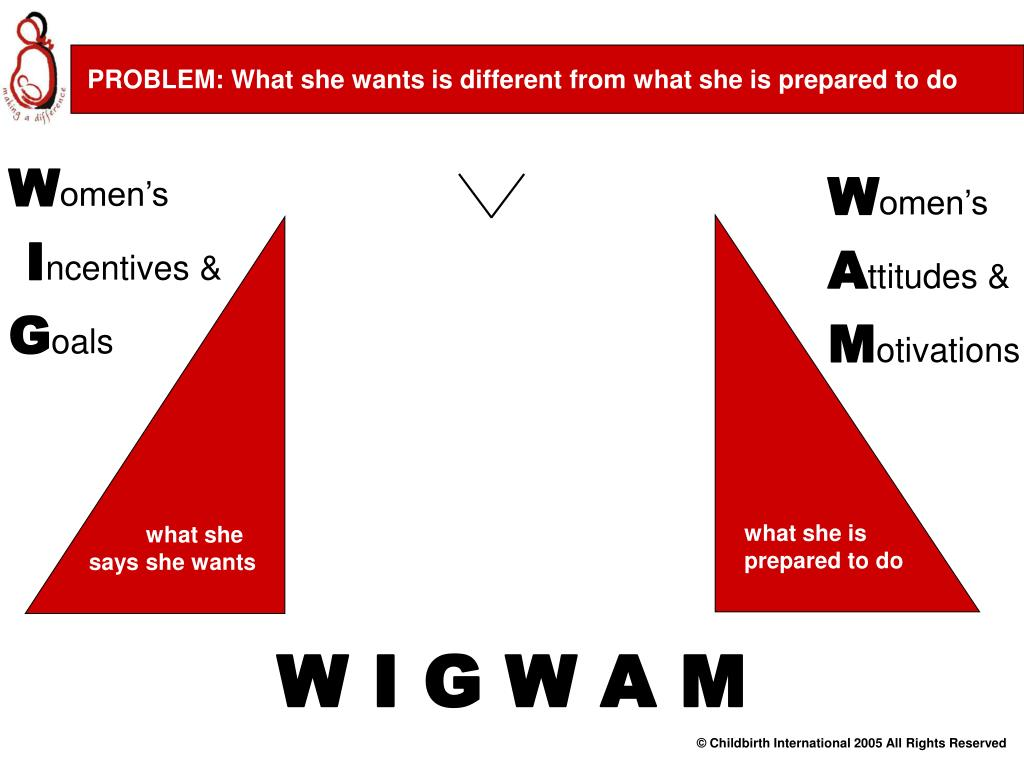 PROBLEM: What she wants is different from what she is prepared to do