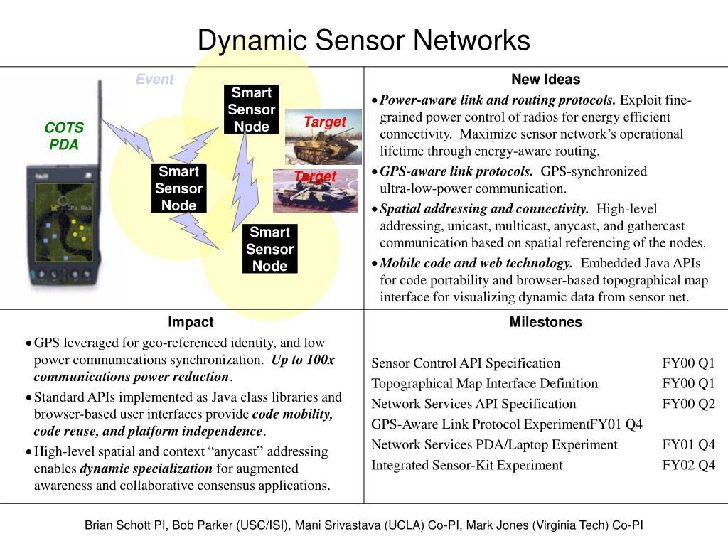 dynamic sensor networks l.