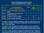 hoshin assessment and planning the lc ranking process step 2