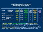 hoshin assessment and planning the ranking process step 7