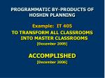programmatic by products of hoshin planning