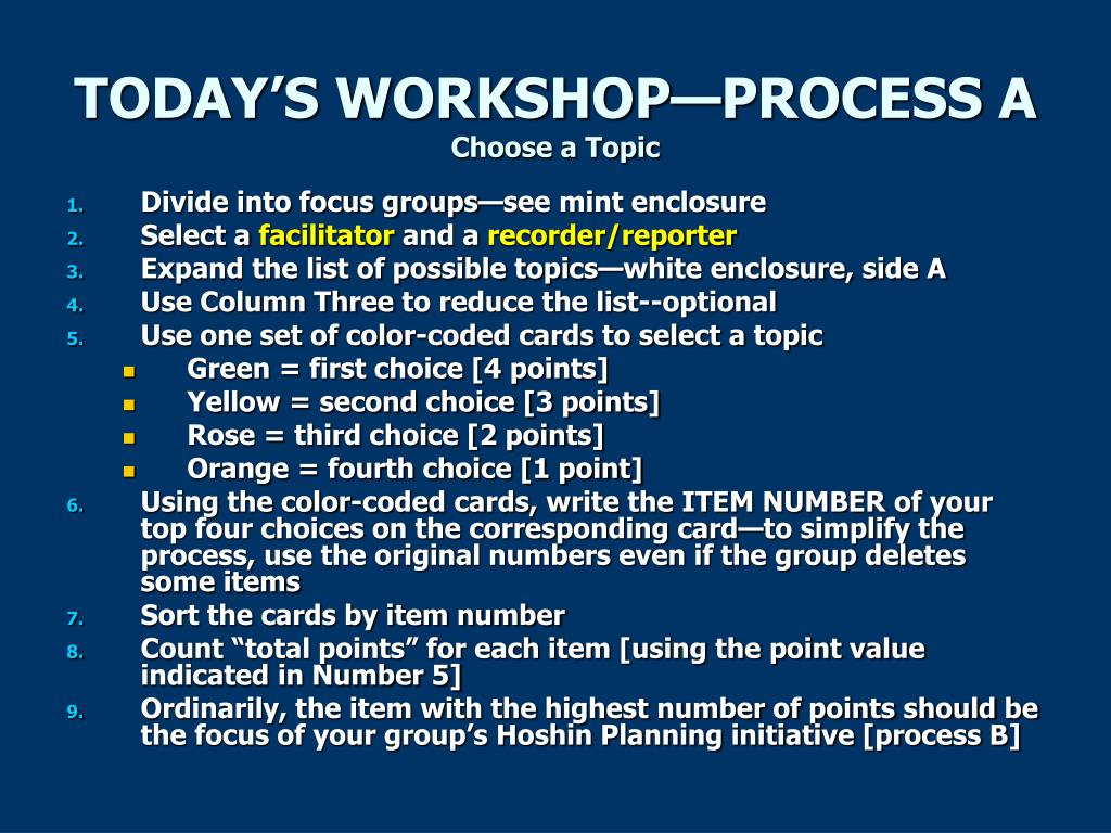 TODAY'S WORKSHOP—PROCESS A
