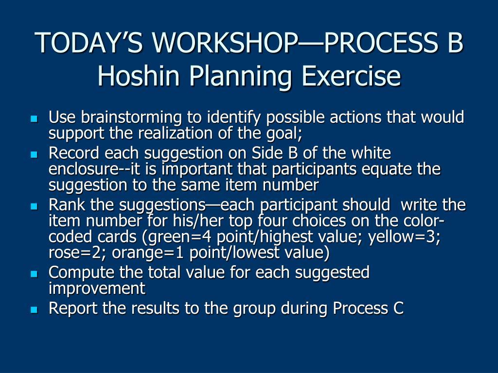 TODAY'S WORKSHOP—PROCESS B
