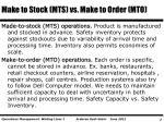 make to stock mts vs make to order mto