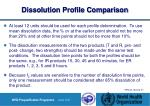 dissolution profile comparison14