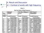 4 result and discussion 4 1 contrast of words with high frequency
