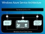 windows azure service architecture