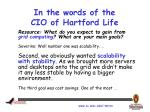 in the words of the cio of hartford life