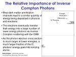 the relative importance of inverse compton photons