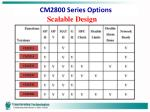 cm2800 series options1