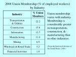 2008 union membership of employed workers by industry