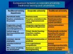comparison between a corporate university traditional training and universities