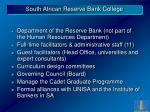 south african reserve bank college1