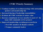 cvrc priority summary