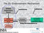 the eu endorsement mechanism