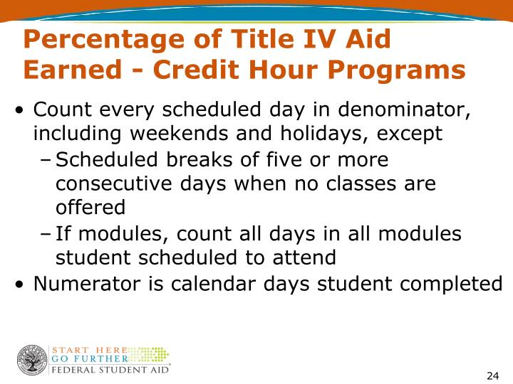 Percentage of Title IV Aid Earned - Credit Hour Programs