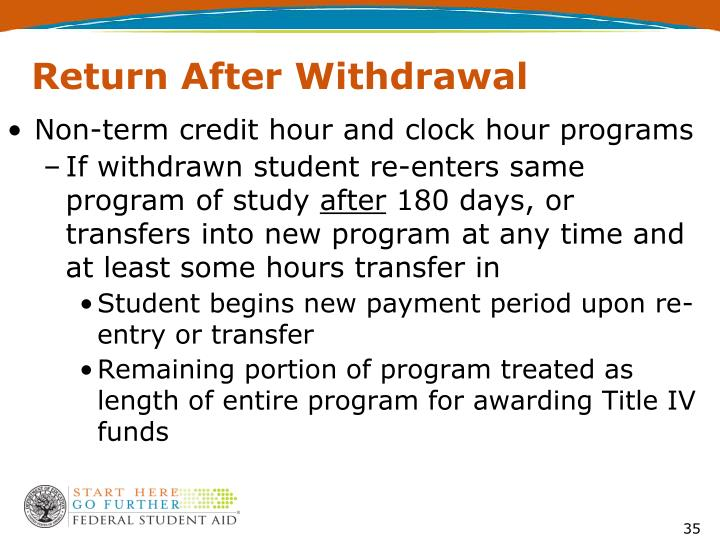 Return After Withdrawal