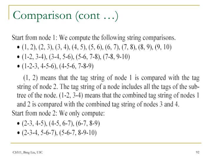 Comparison (cont …)