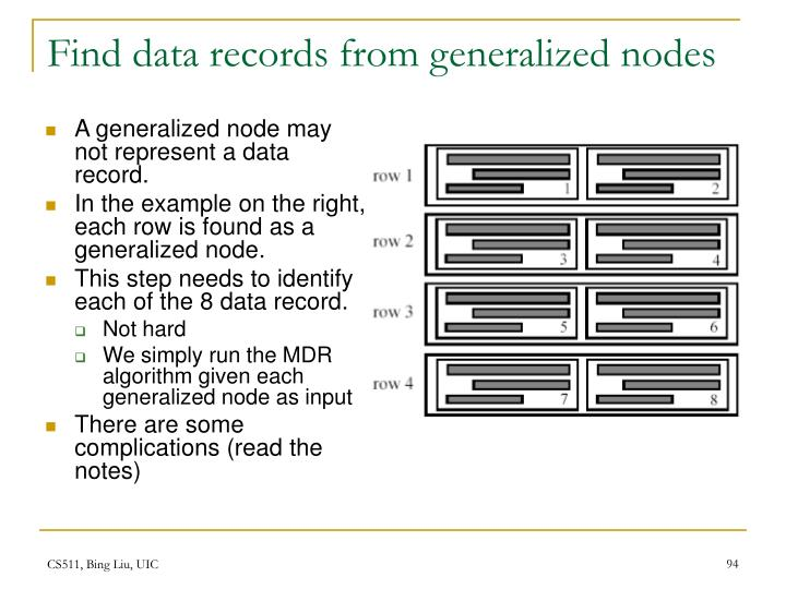 Find data records from generalized nodes