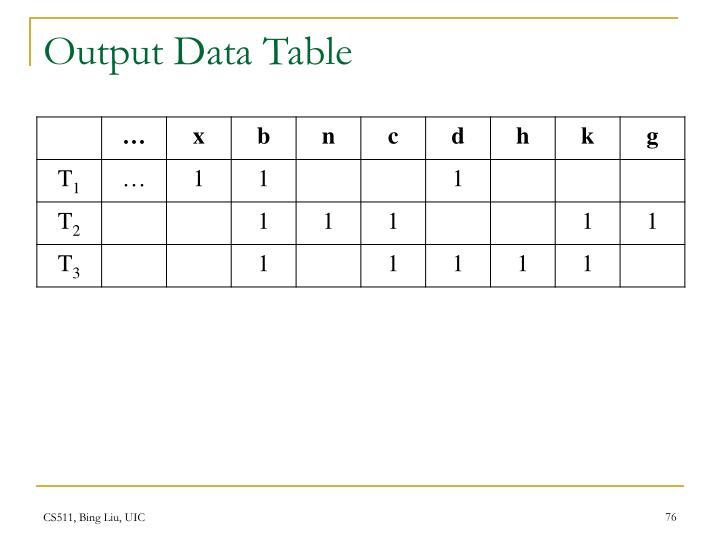 Output Data Table