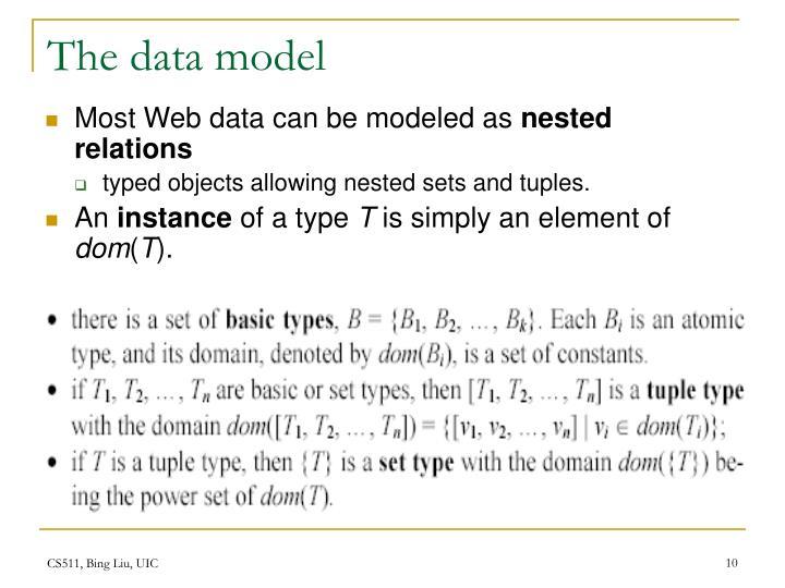 The data model