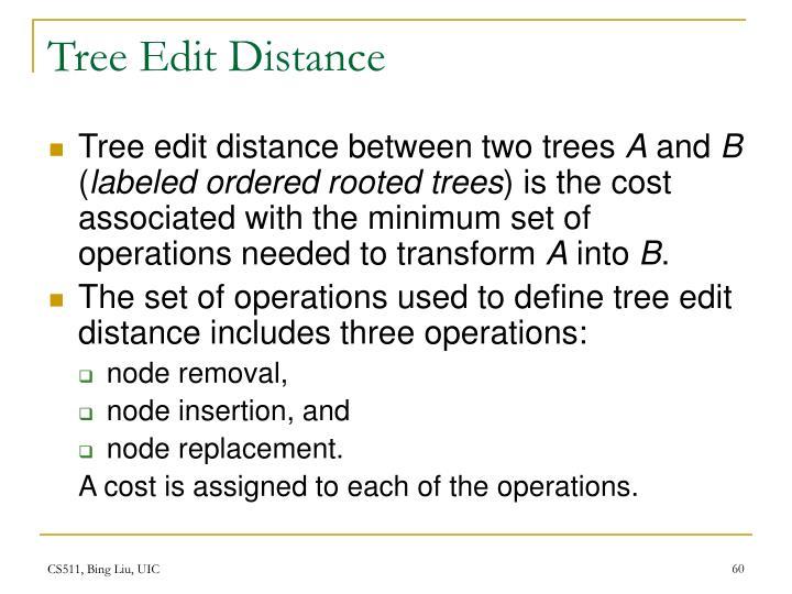 Tree Edit Distance