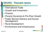 decrg thematic teams