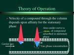 theory of operation