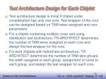 test architecture design for each chiplet