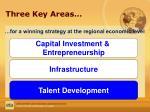 three key areas