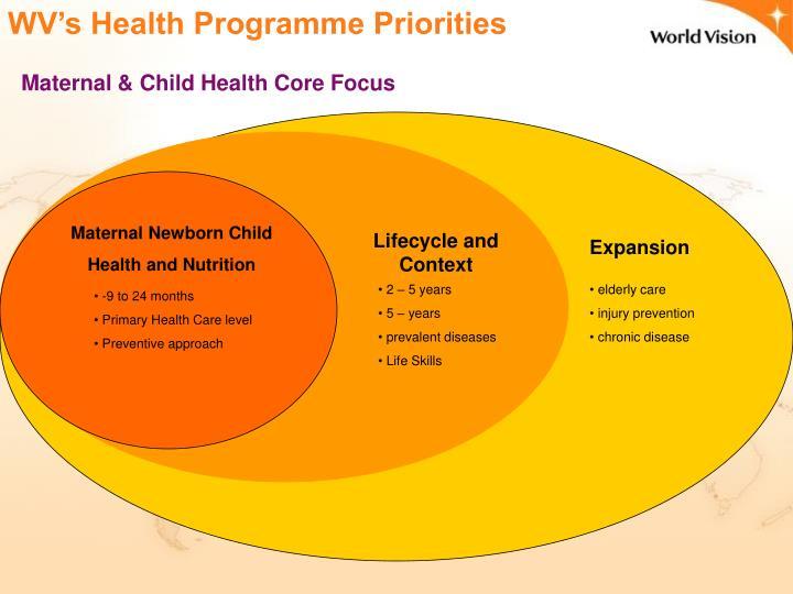 Maternal & Child Health Core Focus