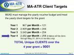 ma atr client targets