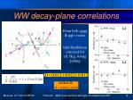 ww decay plane correlations