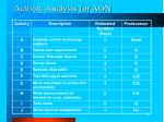 activity analysis for aon