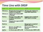 time line with srdp