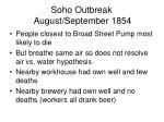 soho outbreak august september 1854
