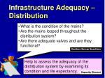 infrastructure adequacy distribution