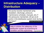 infrastructure adequacy distribution1