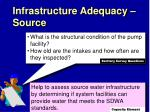 infrastructure adequacy source1