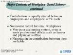 major contents of workplace based scheme continued