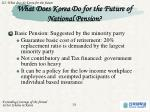 what does korea do for the future of national pension