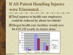 if all patient handling injuries were eliminated