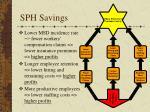 sph savings