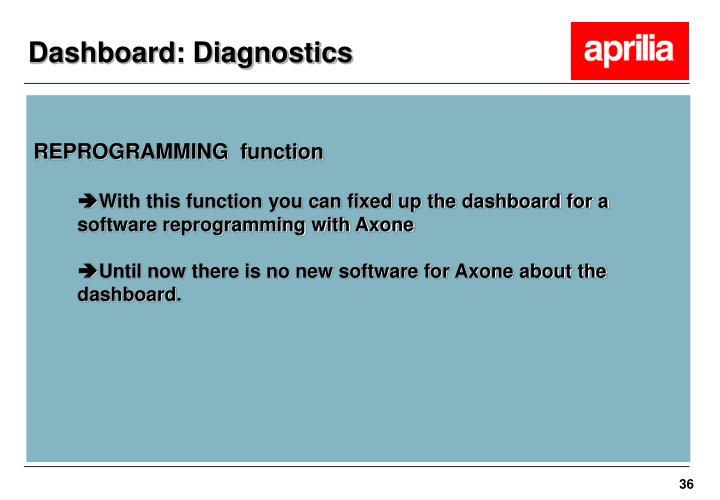 Dashboard: Diagnostics