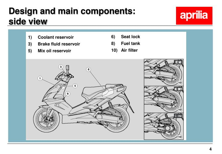 Design and main components: