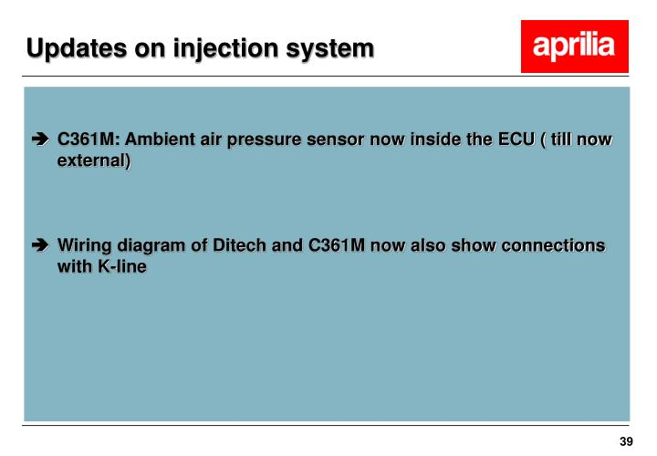 Updates on injection system