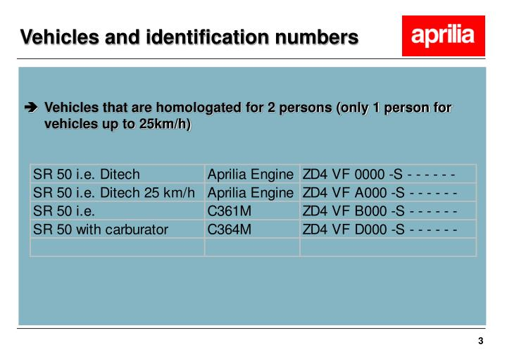 Vehicles and identification numbers