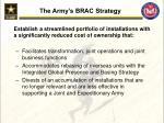 the army s brac strategy