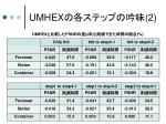 umhex 2